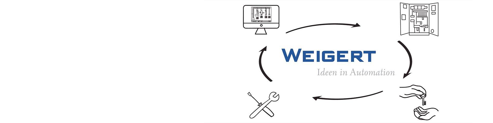 Ihre Vorteile auf einen Blick – Weigert Elektronik bietet Schaltschrankbau aus einer Hand